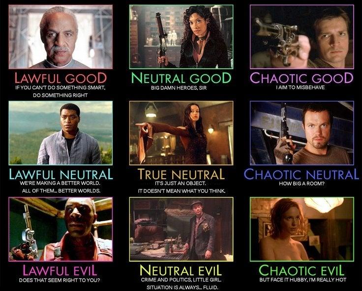 El alineamiento de los personajes