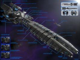 Construir Una Nave Espacial De Ciencia Ficción Carlos